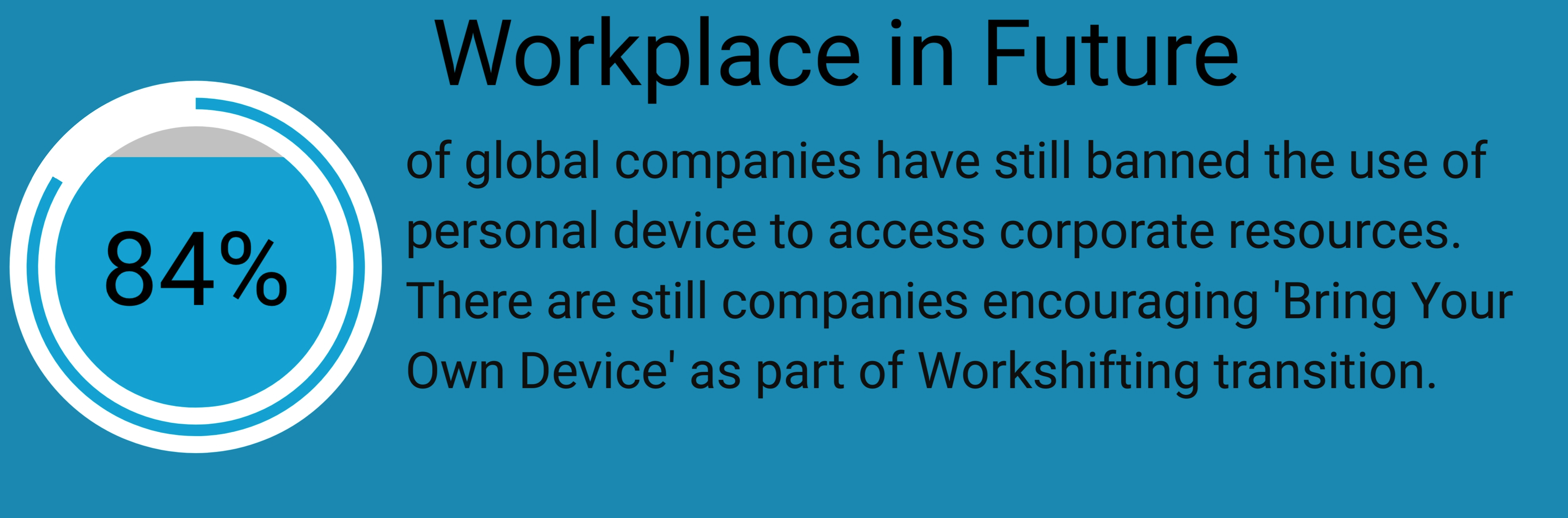 mobile workforce future