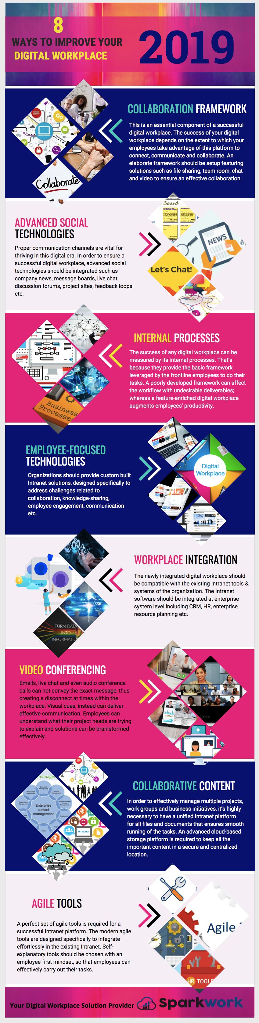 how-to-improve-digital-workplace-platform-sparkwork