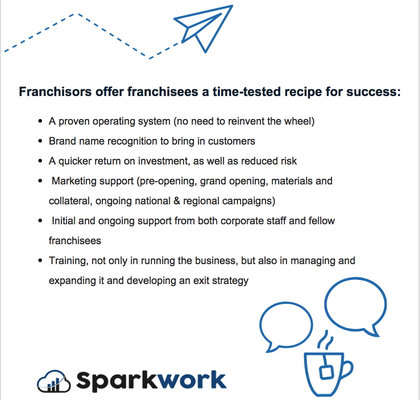 buying a franchise slow economy infographics
