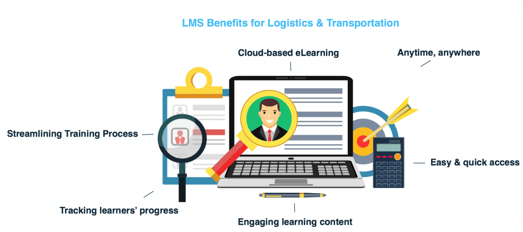 lms for logistics benefits