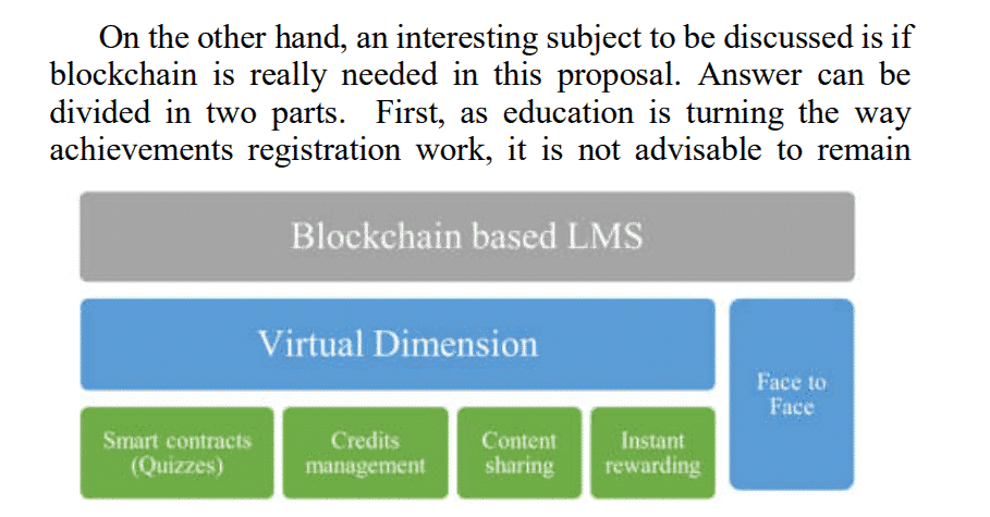 blockchain lms